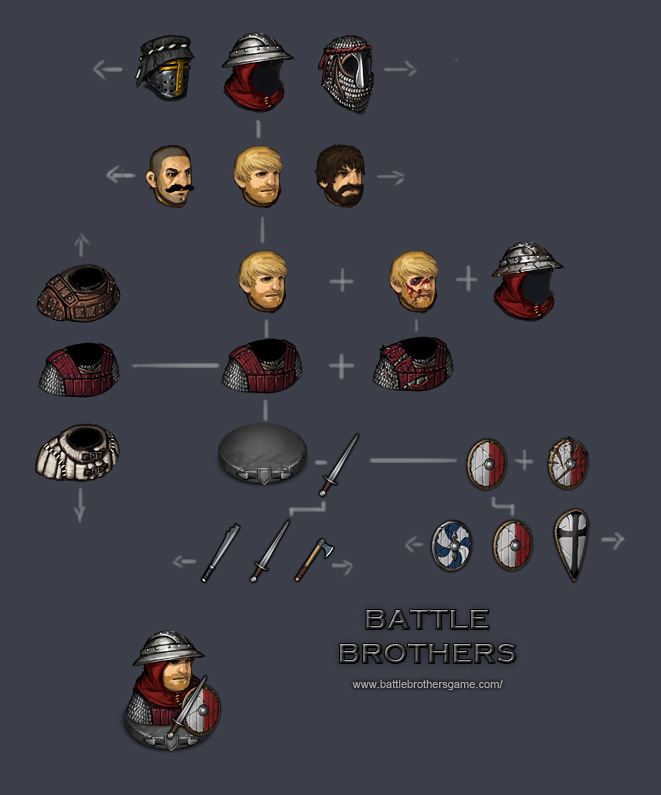 Battle Brothers Character Layers